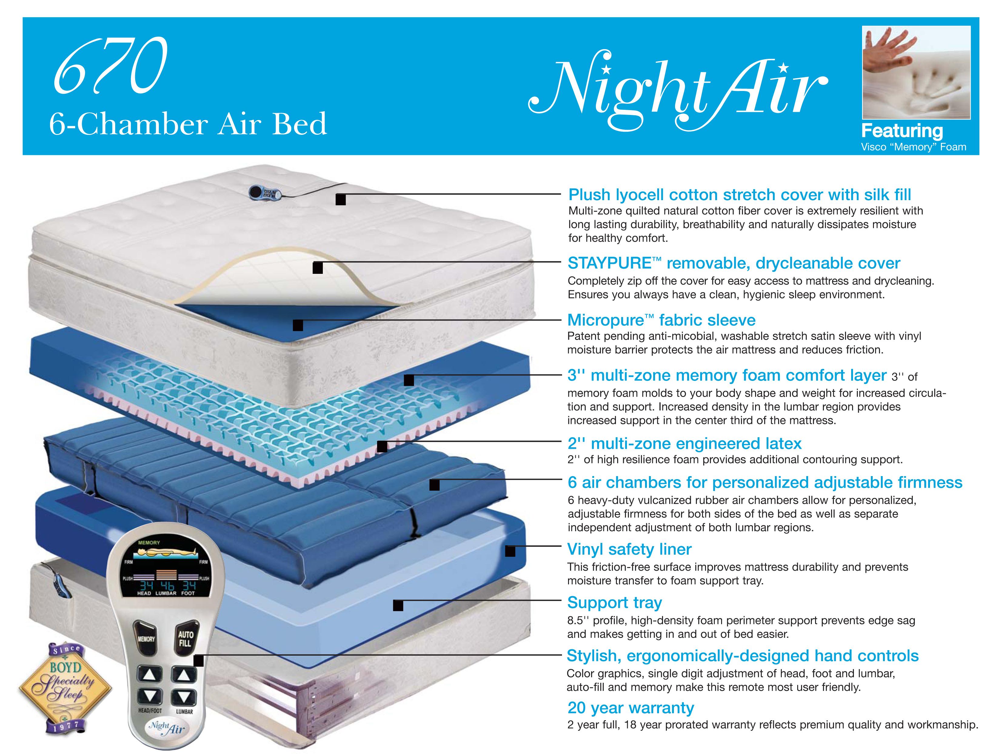 Boyd Night Air Adjustabla Dual Air Support System
