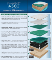 Comfort Craft 4500 Softside Waterbed