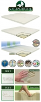"""Luxury Support® Dual Sided 2.5"""" Memory-Cell®/Latex Topper"""