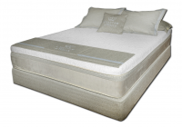 Chattam & Wells Garnet Hybrid Talalay Latex Mattress Spring Air