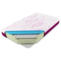 Glideaway Purple Youth Memory Foam Mattress