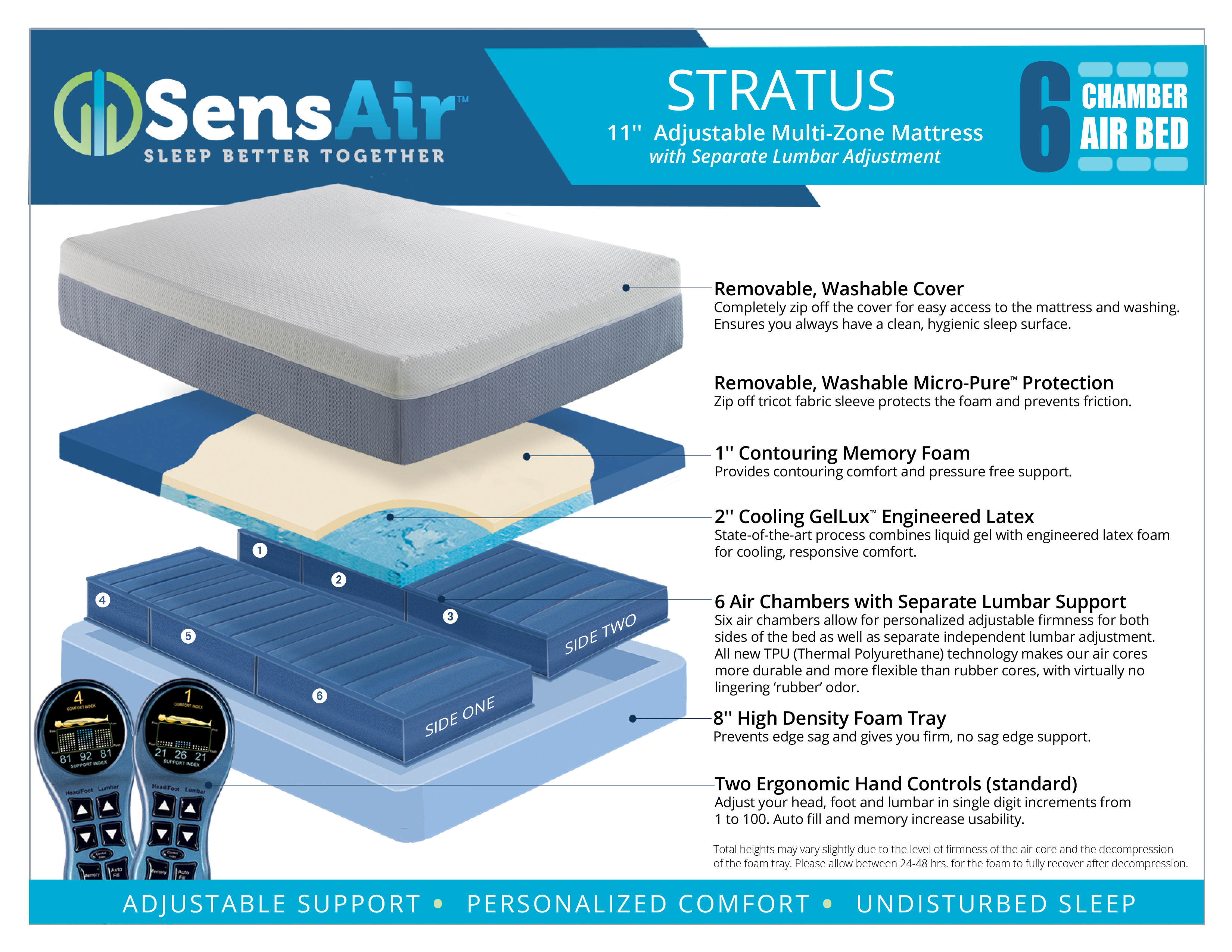Stratus-6 Chamber.Air.Bed