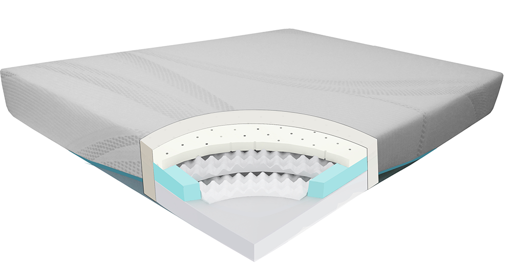 Glideaway Sleep Products Conquer MAT-RT10 Memory Foam Mattress